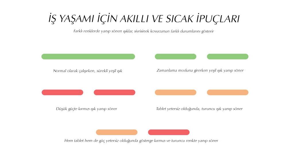 Xiaomi Mija Sivrisinek Kovucu- Beyaz